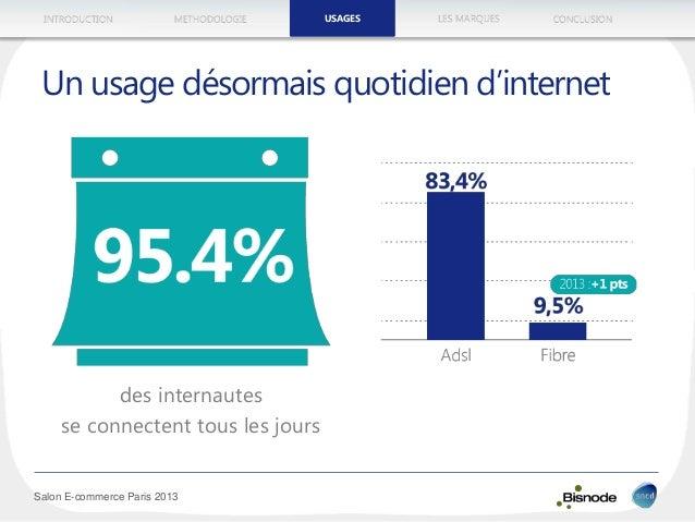 METHODOLOGIEINTRODUCTION LES MARQUESUSAGES CONCLUSION Salon E-commerce Paris 2013 Un usage désormais quotidien d'internet ...