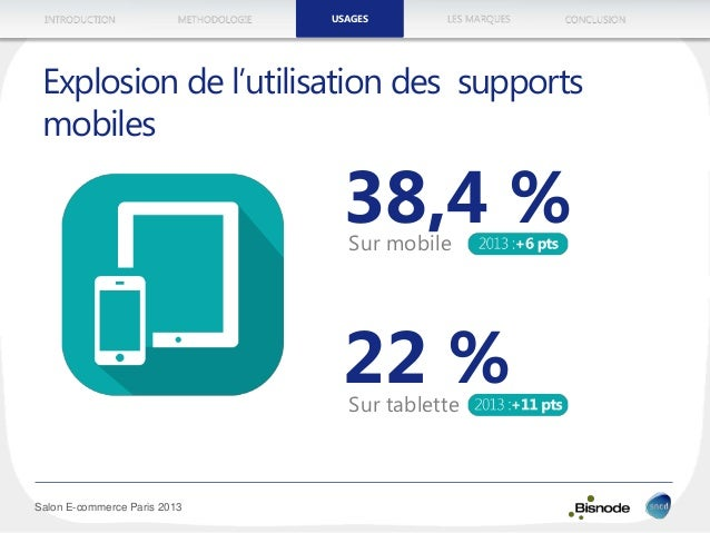 METHODOLOGIEINTRODUCTION LES MARQUESUSAGES CONCLUSION Salon E-commerce Paris 2013 38,4 %Sur mobile 22 %Sur tablette Explos...