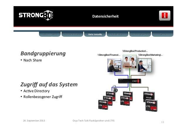 Datensicherheit   24.  September  2013   Osys  Tech  Talk  FlashSpeicher  und  LTFS      13   Band...