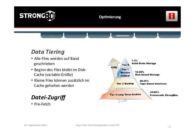 OpGmierung   24.  September  2013   Osys  Tech  Talk  FlashSpeicher  und  LTFS      14   Data  T...