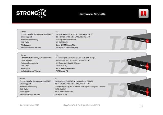 Hardware  Modelle   T20   T10   Server   1U   Connec>vity  for  library  &  external  RAID   1  ...