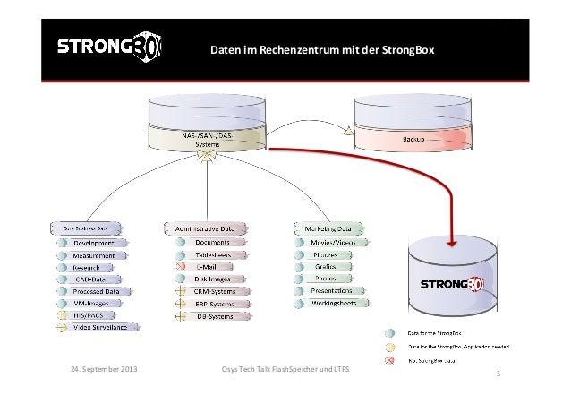 Daten  im  Rechenzentrum  mit  der  StrongBox   24.  September  2013   Osys  Tech  Talk  FlashSpei...