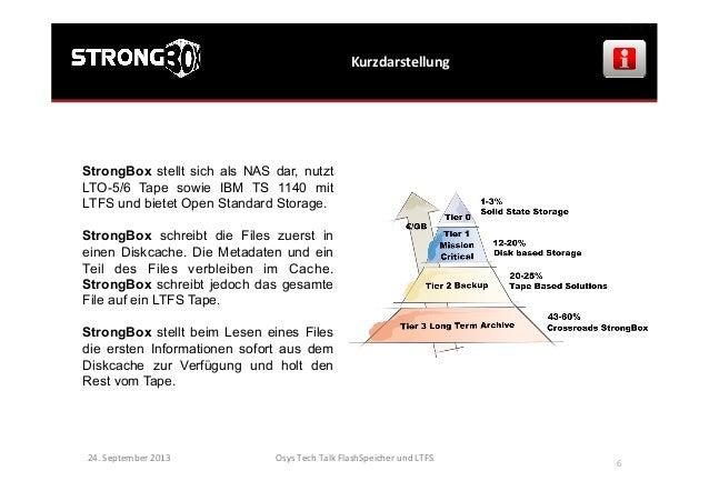 StrongBox stellt sich als NAS dar, nutzt LTO-5/6 Tape sowie IBM TS 1140 mit LTFS und bietet Open Standard Storage. StrongB...