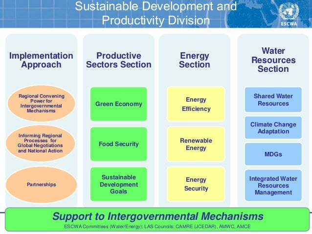 R Klingbeil A Sabran 2013 Water And Sustainable Development In
