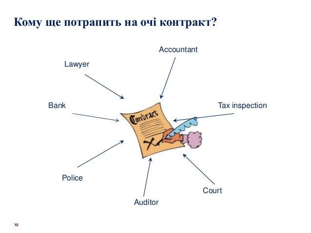 10 Lawyer Accountant Tax inspection Court Auditor Police Bank Кому ще потрапить на очі контракт?