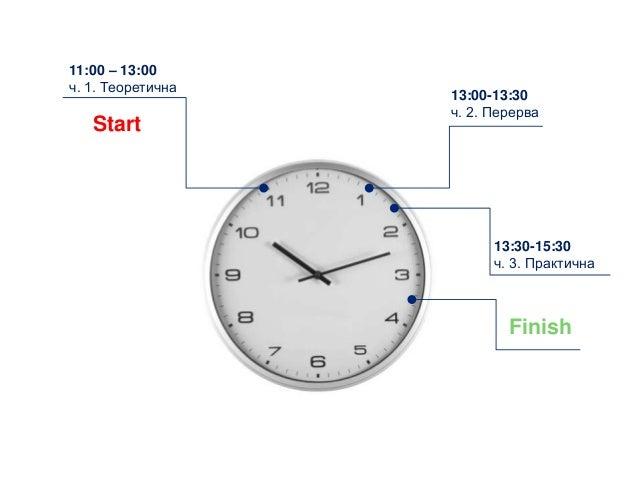 11:00 – 13:00 ч. 1. Теоретична 13:00-13:30 ч. 2. Перерва 13:30-15:30 ч. 3. Практична Finish Start