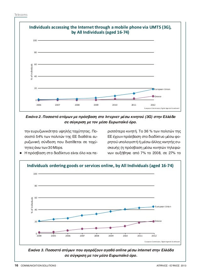 Άρθρο European Telecom Market στο Communication Solutions Slide 3