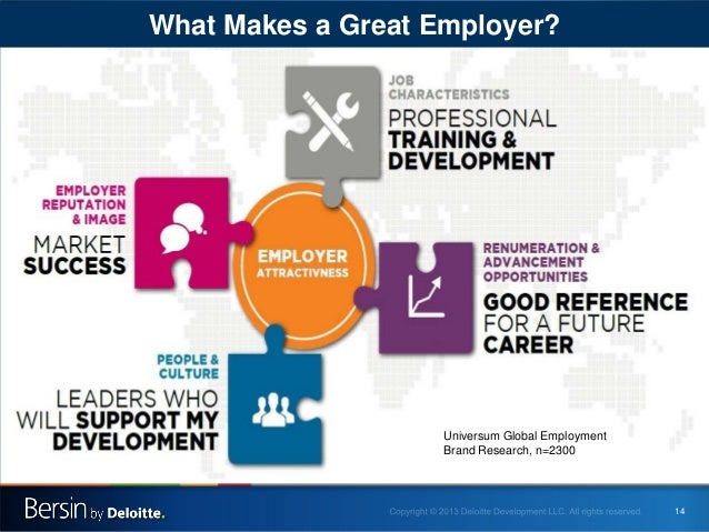 What Makes a Great Employer?  Universum Global Employment Brand Research, n=2300  14