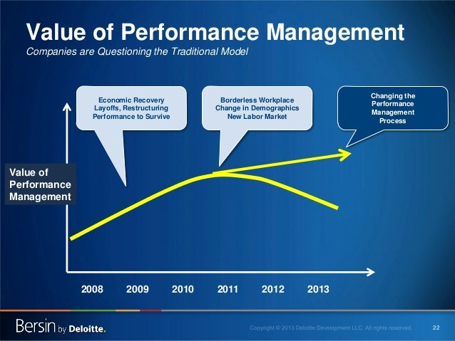 Value of Performance Management Companies are Questioning the Traditional Model  Economic Recovery Layoffs, Restructuring ...