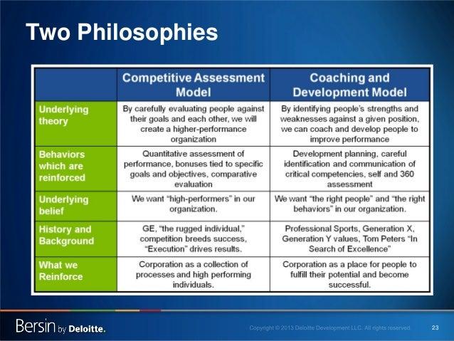 Two Philosophies  23