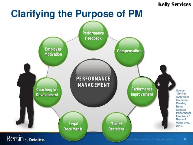Kelly Services  Clarifying the Purpose of PM Performance Feedback Employee Motivation  Coaching for Development  Compensat...