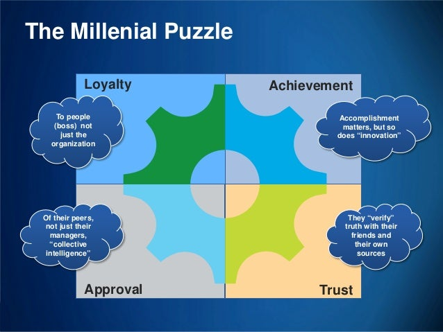 """The Millenial Puzzle Loyalty To people (boss) not just the organization  Of their peers, not just their managers, """"collect..."""