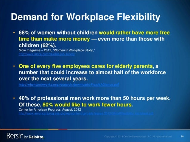 Demand for Workplace Flexibility • 68% of women without children would rather have more free time than make more money — e...