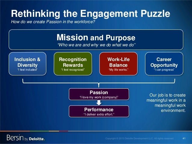 """Rethinking the Engagement Puzzle How do we create Passion in the workforce?  Mission and Purpose """"Who we are and why we do..."""