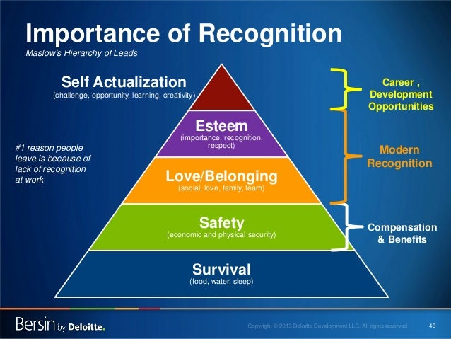 how does maslow s hierarchy of needs relate to effective counseling