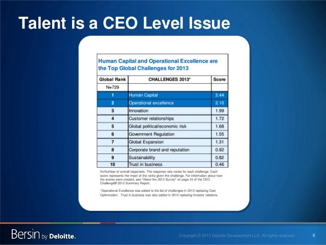 Talent is a CEO Level Issue  5