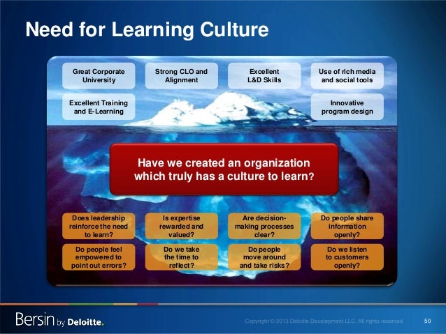 Need for Learning Culture Great Corporate University  Strong CLO and Alignment  Excellent L&D Skills  Excellent Training a...