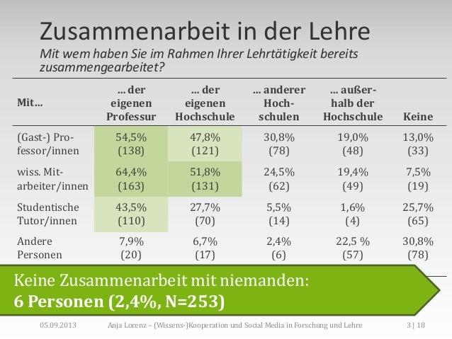 (Wissens-) Kooperationen in (Forschung und) der Lehre – CELePro Slide 3