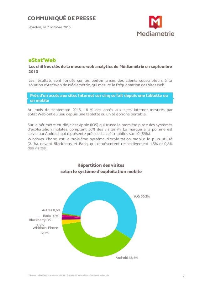COMMUNIQUÉ DE PRESSE eStat'Web Les chiffres clés de la mesure web analytics de Médiamétrie en septembre 2013 Levallois, le...
