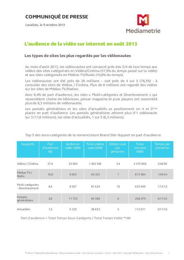 COMMUNIQUÉ DE PRESSE L'audience de la vidéo sur internet en août 2013 Les types de sites les plus regardés par les vidéona...