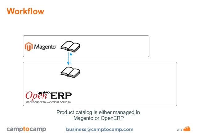 "OpenERP Magento Connector ""New Generation"" Workflow Slide 2"
