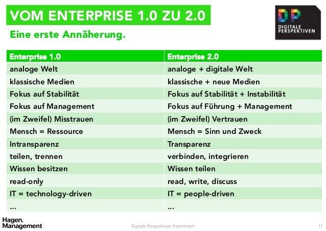 download Handbuch Digitaler Schnittstellen