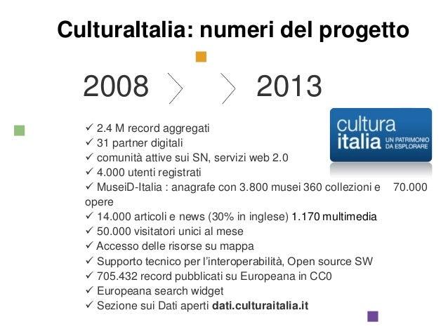 CulturaItalia Stato dell'arte CulturaItalia: numeri del progetto  2008  2013   2.4 M record aggregati  31 partner digita...