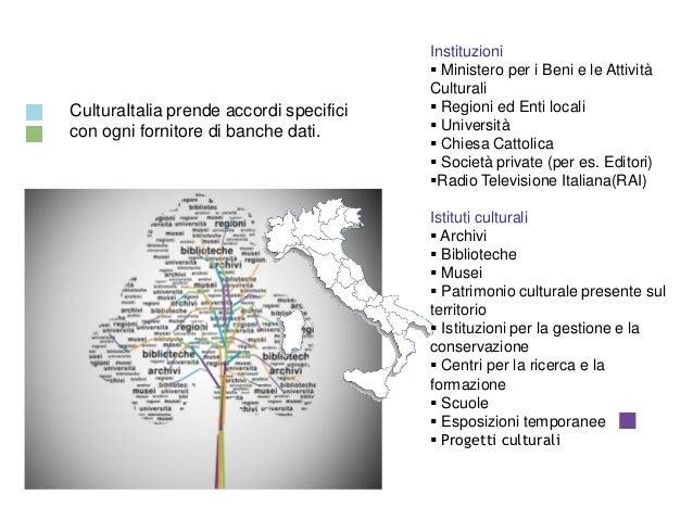 CulturaItalia  CulturaItalia prende accordi specifici con ogni fornitore di banche dati.  Instituzioni coivolte Instituzio...