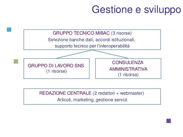 Gestione e sviluppo GRUPPO TECNICO MiBAC (3 risorse) Selezione banche dati, accordi istituzionali, supporto tecnico per l'...