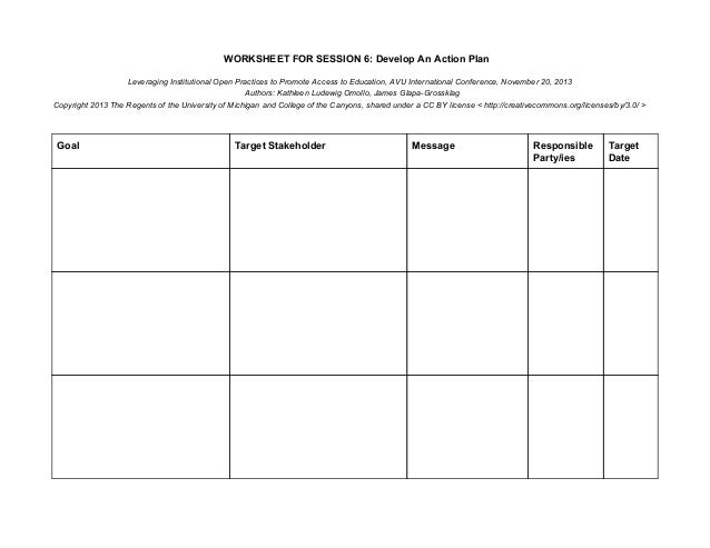 Charming Open Practices   Worksheet 6   Develop An Action Plan   AVU Conference  Workshop 2013