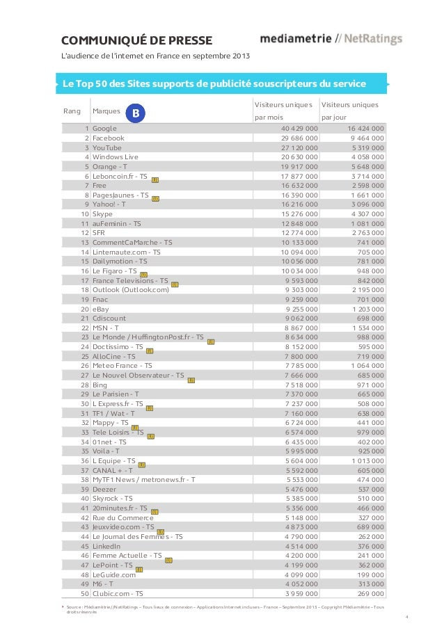 COMMUNIQUÉ DE PRESSE L'audience de l'internet en France en septembre 2013  Le Top 50 des Sites supports de publicité sousc...