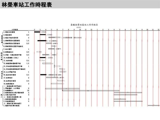 林榮車站工作時程表