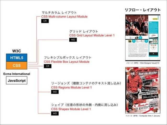 EPUB 3の仕様では定義されていないのに 複数のボックスの流し込みができる  読書システムA  EPUB 3の仕様では定義されていないのに 図版を指定でトリミングできる  読書システムB