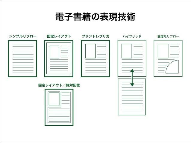 電子書籍の表現技術