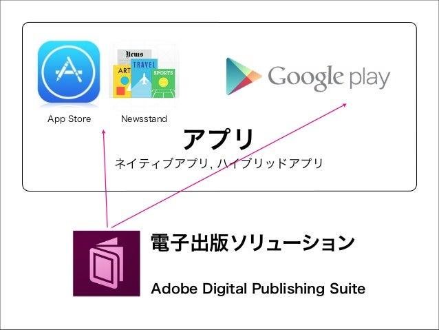 App Store  Newsstand  アプリ ネイティブアプリ, ハイブリッドアプリ  電子出版ソリューション Adobe Digital Publishing Suite