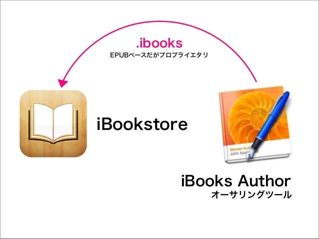 .ibooks EPUBベースだがプロプライエタリ  iBookstore  iBooks Author オーサリングツール