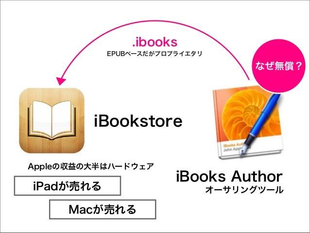 .ibooks EPUBベースだがプロプライエタリ  なぜ無償?  iBookstore Appleの収益の大半はハードウェア  iPadが売れる Macが売れる  iBooks Author オーサリングツール