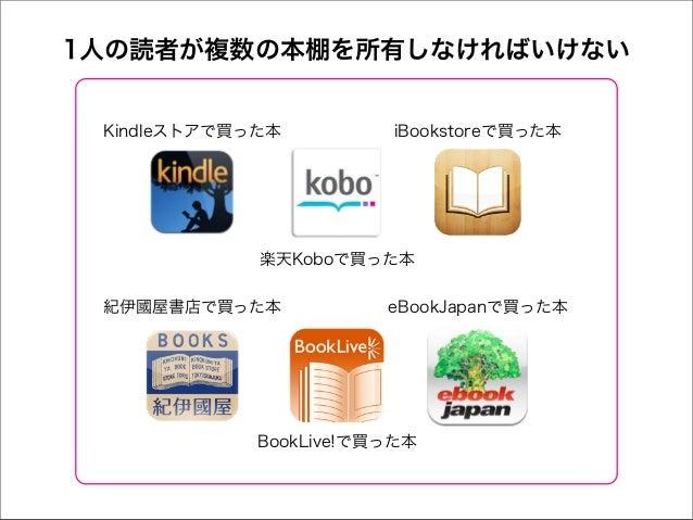 1人の読者が複数の本棚を所有しなければいけない Kindleストアで買った本  iBookstoreで買った本  楽天Koboで買った本 紀伊國屋書店で買った本  eBookJapanで買った本  BookLive!で買った本