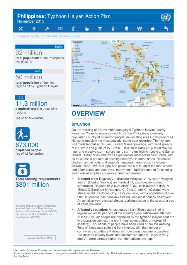 Philippines: Typhoon Haiyan Action Plan November 2013  Prepared by the Humanitarian Country Team 100%  92 million total po...