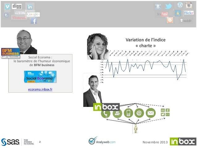Utiliser les média sociaux pour faire des prévisions économiques, de la veille politique ou du Social CRM Slide 2
