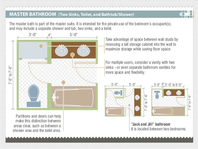 Master Bathroom Plans With Two Toilets bathroom layout guide