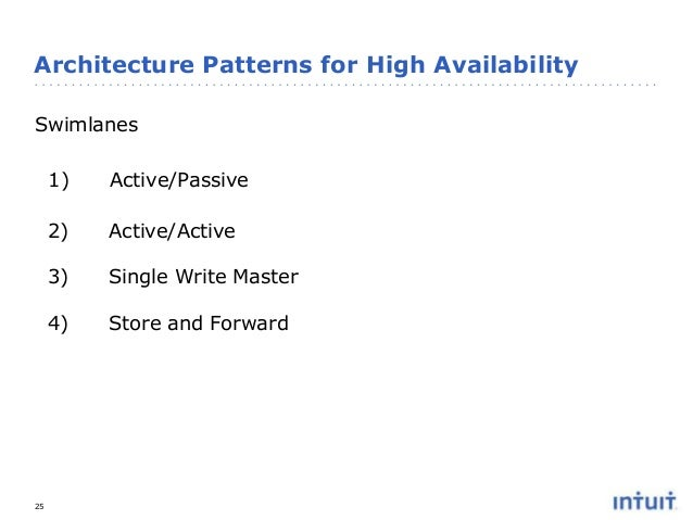 Architecture Patterns for High Availability Swimlanes  1) 2)  Active/Active  3)  Single Write Master  4)  25  Active/Passi...