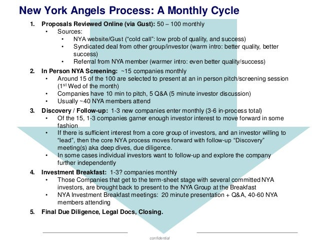 New York Angels Process: A Monthly Cycle 1.  Proposals Reviewed Online (via Gust): 50 – 100 monthly • Sources: • NYA websi...