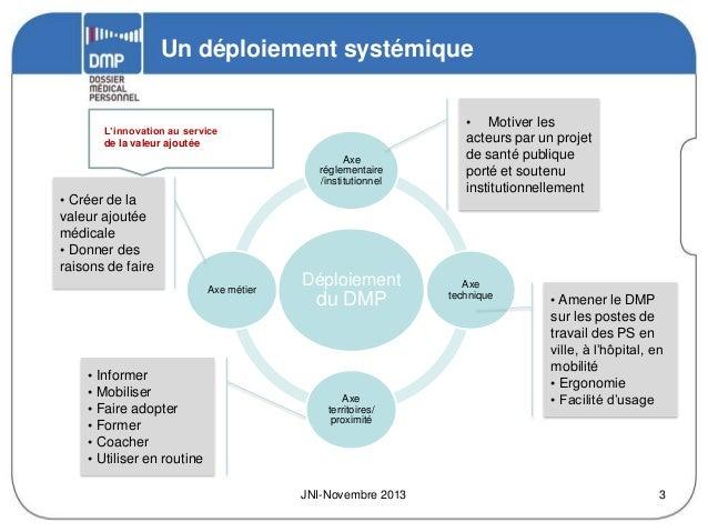 """2013-11-21 ASIP Santé JNI """"DMP"""" Slide 3"""