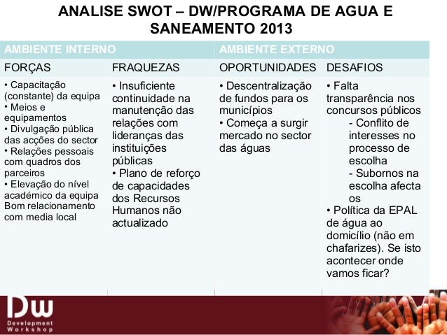 swot angola Report highlights: during the week of september 23, 2012, a fas/usda and private sector retail assessment team (rat) traveled to luanda and met with angolan importers, retailers, port officials, and the banco angolano de investimentos (bai) to conduct a market assessment the project, funded in.