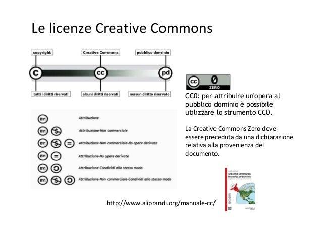 Comunità Europea Riutilizzo delle risorse  Le licenze Creative Commons  CC0: per attribuire un'opera al pubblico dominio è...
