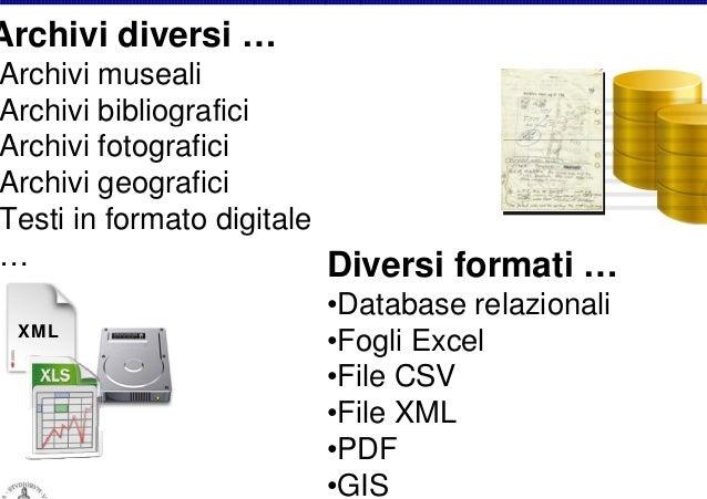 Archivi diversi …  Archivi museali Archivi bibliografici Archivi fotografici Archivi geografici Testi in formato digitale ...