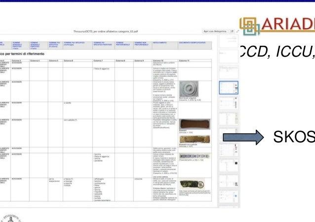 • •  Implementazione della mappatura concettuale Conversione (semi)automatica dei dati in RDF • Pochi strumenti esistenti ...