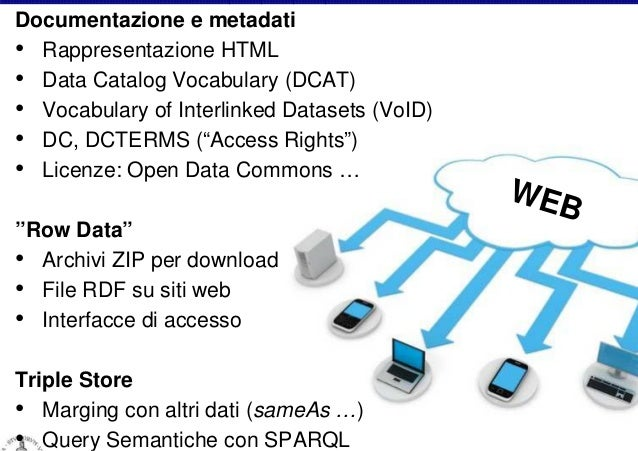 Achille Felicetti VAST-LAB, PIN, Università degli Studi di Firenze achille.felicetti@pin.unifi.it