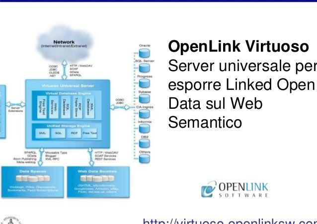 Pubblicare Linked Open Data